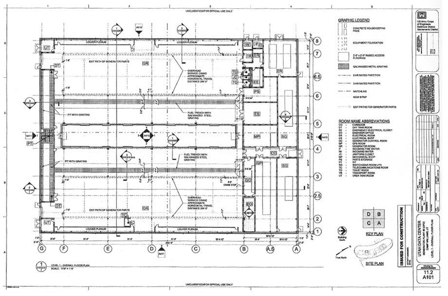 Data-center-blueprint